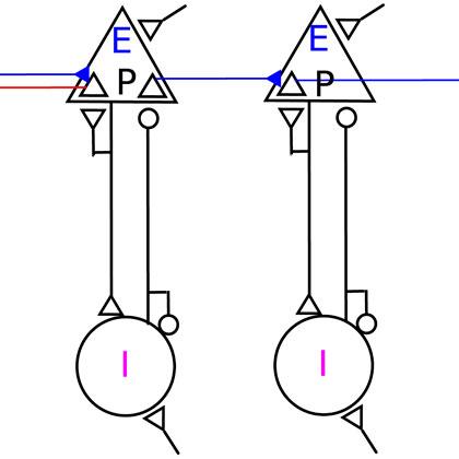 Schematische Darstellung eines Netzwerks von Netzwerken mit einem Resonanzpaar/ Schematic depiction of a network of networks with one resonance pair